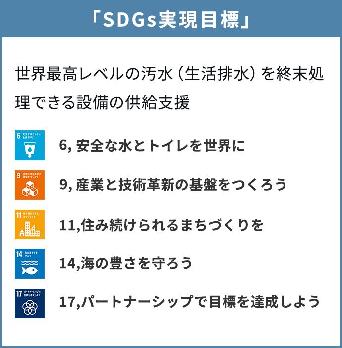 SDGs実現目標